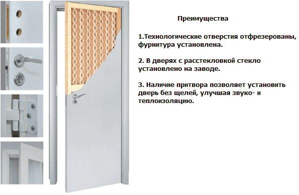 Конструкция финского дверного блока